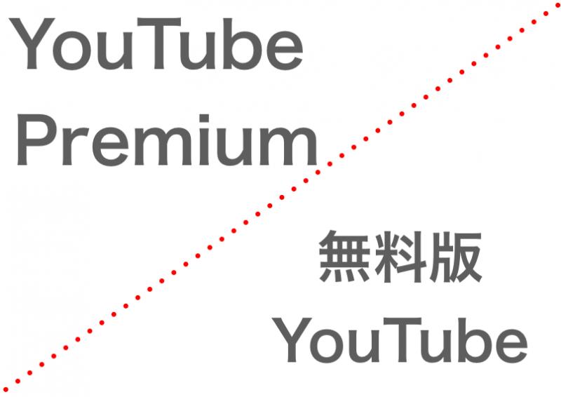 有料版YouTube Premiumと無料版YouTubeの違いの画像