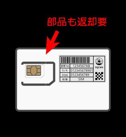 マルチSIMカード